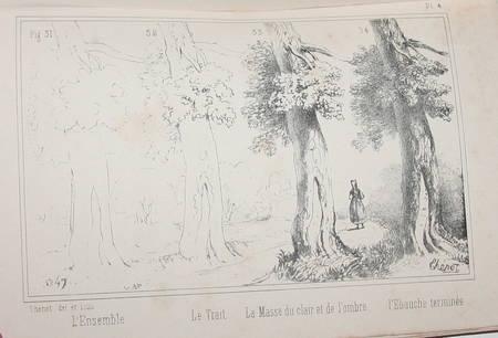[Dessin Peinture] THENOT - Les règles complètes du paysage - XIXe - Photo 1, livre rare du XIXe siècle
