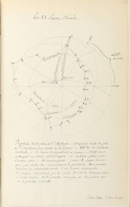 BIOT (J. B.). Etudes sur l'astronomie indienne et sur l'astronomie chinoise, livre rare du XIXe siècle