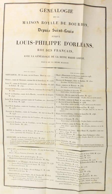 Recueil concernant la maison d'Orléans - 1824-1830 - Précis généalogique, etc. - Photo 0 - livre de bibliophilie