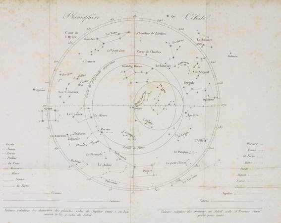 QUETELET (Adolphe-Lambert-Jacques). Astronomie élémentaire, livre rare du XIXe siècle
