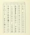 Louis CARRE - Les poinçons de l orfèvrerie française du 14e au 19e - 1928 - Photo 3 - livre d occasion