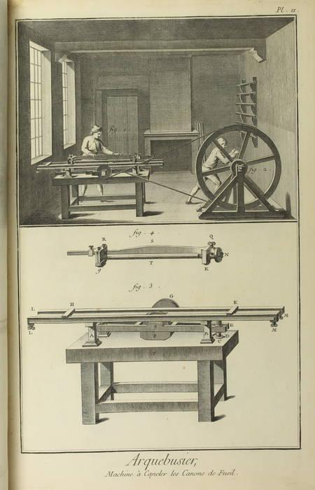 . Arquebusier [Encyclopédie, Recueil de planches sur les sciences et les arts généraux et les arts méchaniques]
