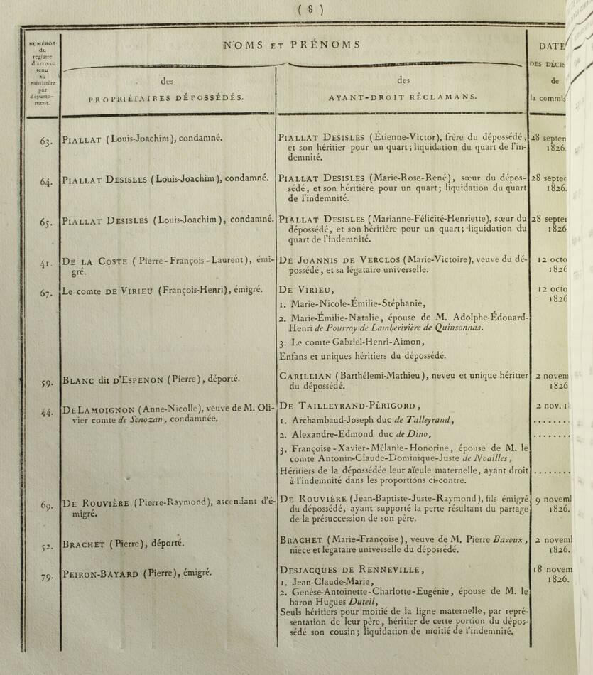 Emigrés - Anciens propriétaires de biens confisqués pendant la Révolution - 3 v - Photo 4, livre rare du XIXe siècle