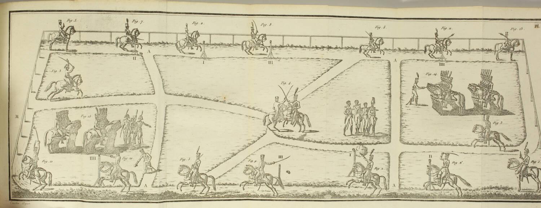 Exercice et manoeuvre de la cavalerie - 128 planches - Magimel, 1813 - Photo 4, livre ancien du XIXe siècle