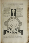 PLANCHER - Histoire générale et particulière de Bourgogne - 4 volumes - 1739-81 - Photo 21, livre ancien du XVIIIe siècle