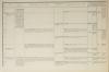 Tableau synoptique de l histoire de tout l ordre séraphique depuis 1208 - 1879 - Photo 2, livre rare du XIXe siècle
