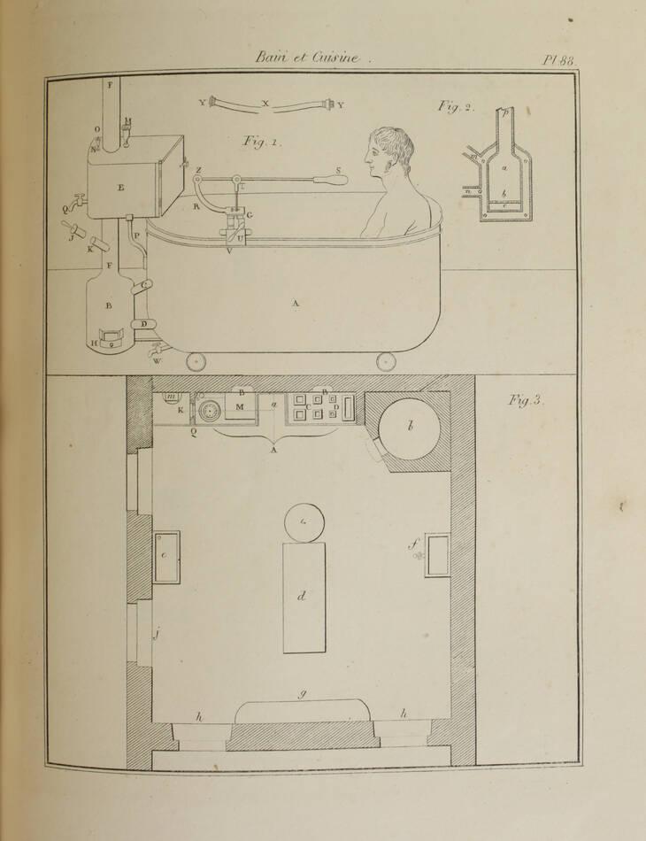 VITRY - Le propriétaire architecte - 1838 - In-4 - 100 planches - Photo 0, livre rare du XIXe siècle