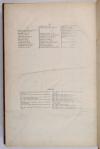 Simon - Armorial général de l Empire - 1812 - 2 tomes - In folio - Demi maroquin - Photo 13, livre ancien du XIXe siècle